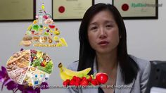Nutrition During Chemotherapy - Recommended Diet for Cancer Patients - WATCH VIDEO HERE -> http://bestcancer.solutions/nutrition-during-chemotherapy-recommended-diet-for-cancer-patients    *** Nutrition During Chemotherapy ***   Cancer patients are often faced with weight loss problems while undergoing chemotherapy. Hence, having a suitable diet plan is important to help maintain a patient's strength and reduce the risk of infections.  Join our oncologist Dr Lynette Ng