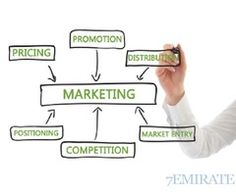 Marketing Executive Required for Company in Abu Dhabi