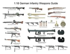 1:18 German Infantry Weapons Guide I  I did this for some of the modern weapons, thought you guys would enjoy a German WWII version as well:   http://www.warbird-photos.com/gpxd/viewtopic.php?t=9499