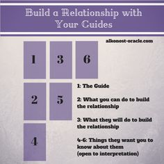 Build a Relationship with Your Guides Tarot Spread... - Raven Magill | ravenmagill