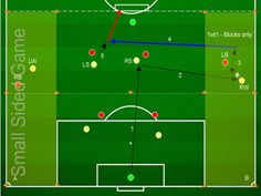 Soccer Drills and Football Drills - Professional Soccer Coaching
