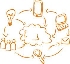 Iniziative IoT: pronti in sette mosse I suggerimenti di Colin McCabe, director, consulting and training, Red Hat, per trarre il massimo vantaggio dal crescente ecosistema di dispositivi IoT connessi via Web