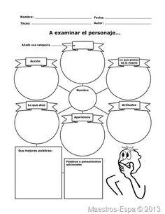 Examinar a un personaje