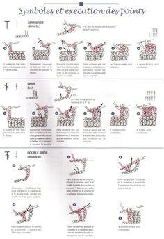 Bases au Crochet - Les points au… - Les points au… - Comment fixer une… - Le blog de Anne