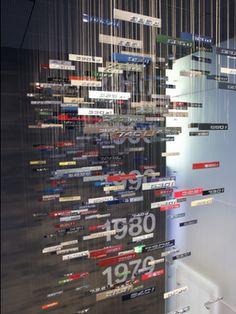 BMW Museum 3dimensional Timeline