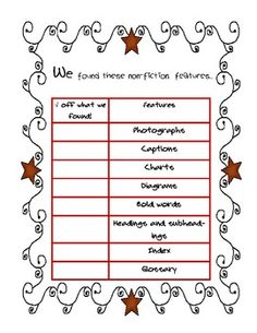 Non-Fiction Charts for Interactive White Boards or Centers