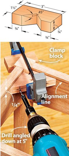 "When mounting corner blocks to reinforce a frame or case, use a clamp block on the outside to provide a flat surface for secure clamping and to prevent damage to parts. For example, to mount corner blocks on the table shown, make a clamp block with a notch from 3/4""-thick scrap. Then glue and clamp the corner block in place. Now drill the mounting holes. (We used a combination drill and countersink bit to do this.):"
