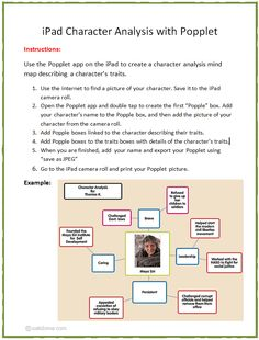 Ipad Character Analysis Popplet  Education Creation
