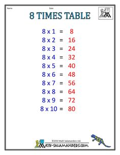 8 Times Table Sheet   Math   Pinterest   Times table sheet, Math ...
