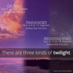 Universe Astronomy The Three Types Of Twilight - Astronomers recognize three kinds of twilight, which helps them to better pinpoint when objects in the sky are visible. It's still a bit light out during . Mbti, The More You Know, Good To Know, Writing Tips, Writing Prompts, Writing Help, Astronomical Twilight, Space Facts, Wtf Fun Facts