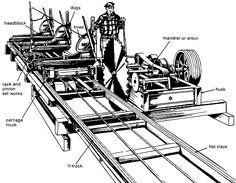 Old Circular Sawmills | Circular Sawmill Alignment and Maintenance