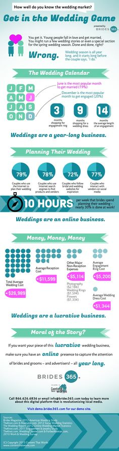 Wedding Infographic. Planning information. Get in the wedding game: the wedding business