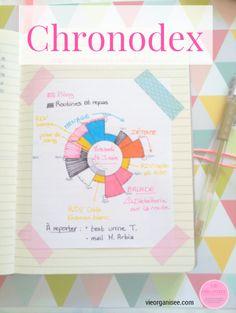 Chronodex, Spiraldex : Gérer votre temps et améliorer votre productivité ! Et…