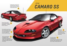 Fourth-generation Camaro design analysis by Kirk Bennion, Chevrolet Camaro exterior design manager.  - RoadandTrack.com