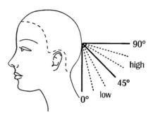 diagram haircut - Buscar con Google | CORTE | Pinterest | Haircuts ...