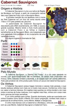 Cabernet Sauvignon vinhobasico