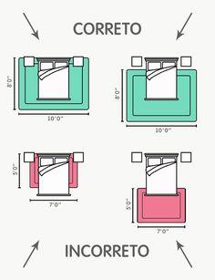 Este simples gráfico ensina como colocar o tapete no quarto. (17ideias simples ebaratas para que sua casa fique maravilhosa)