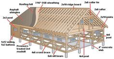 How to Build a Horse Barn | HomeTips
