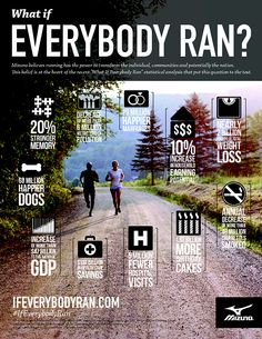 What if everybody ran- Mizuno running study