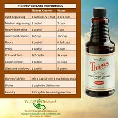 Thieves cleaner from Young Living Essential Oils has a million awesome uses! It's completely replaced all my cleaning products.