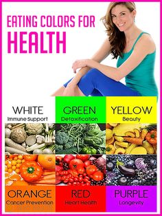 Health Tips : Eating colors for health.