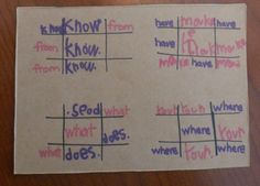 Sight words and spelling words can be a boring chore. of course using a modified version of Tic Tac Toe will change that! Spelling Games, Spelling Activities, Sight Word Activities, Spelling Words, Spelling Practice, Word Games, Word Study, Word Work, Learning Tools
