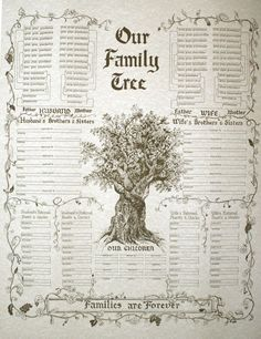 Our Family Tree - Families are Forever