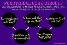 Move It Monday: Functional Core Circuit