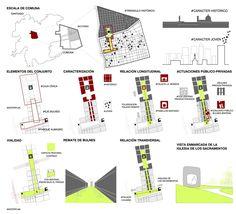 Galería de Propuestas Concurso Plan Maestro Eje Bulnes - 1
