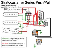 Strat SSS Series switch - YouTube