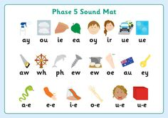 Image result for letters and sounds phase 1