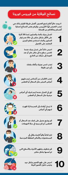 حماية نفسي من فيروس كورونا Png 1 360 3 500 Pixels Health And Safety Poster Easy Drawings For Kids Digital Learning Classroom
