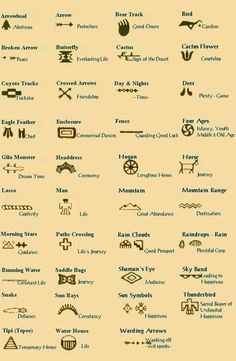 These are some of the many symbols Sioux tribes used to depict their adventures and lives. Many times these were either drawn or written on skin pelts and walls to record things.