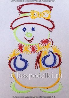 Новогодняя композиция вышивки нитями снеговика в технике «изонить».