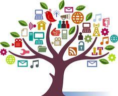 Por dónde empezar a construir una social media strategy - Beople