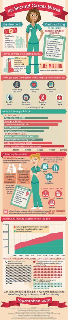 Second-career-nurses