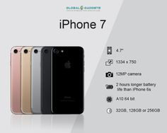 "iPhone 7 features: Display: 4.7"" Resolution: 1334 x 750 Camera: 12MP camera Processor: A10 64 bit Battery Life: 2 hours longer battery life than iPhone 6s Storage: 32GB, 128GB or 256GB Pre-orders are now live for the new #iPhone7 and #iPhone7Plus. Where- Global Gadgets,  52 - A, Khan Market  New Delhi 110012. Contact- 8800089000, 9899895000"