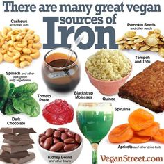 Great vegan sources of iron by veganstreet.com.
