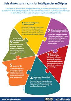 6 claves para trabajar las inteligencias múltiples en el aula