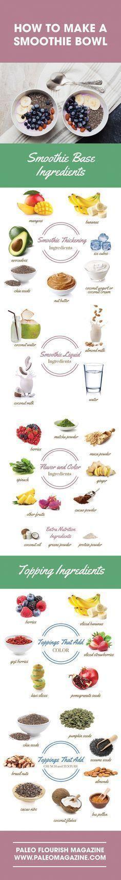 how to make a smoothie bowl infographic #paleo #primal #smoothiebowl #recipe https://paleoflourish.com/what-is-a-smoothie-bowl-how-to-make-a-smoothie-bowl
