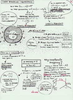 Mimilei — Conclusion: visual notes don't really work