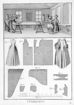 "This image depicts a mantua maker's shop from Diderot's ""Encyclopedie of trades"" c. 1769"