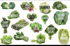 Plant Based Eating, Plant Based Diet, Veg Recipes, Whole Food Recipes, Caldwell Esselstyn, Turnip Greens, Mustard Greens, Vegetable Sides, Arugula
