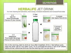 Herbalife Review: Will It Actually Help You Lose Weight? (Everything You Need to Know)