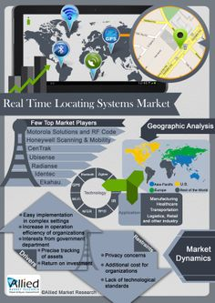 Real Time Locating Systems (RTLS, RFID, Bluetooth, Wi-Fi, UWB, GPS, IR, NFER, ZigBee and Emerging Technologies) and Application (Manufacturing, Healthcare, Public Safety and Defense) Market - Global Industry Analysis, Size, Growth, Share, Trends, and Forecast, 2012 - 2020