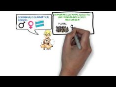 ▶ German Language in 60 seconds - YouTube