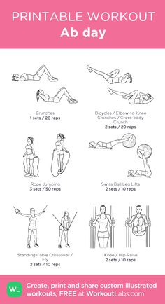 Ab day:my visual workout created at WorkoutLabs.com • Click through to customize and download as a FREE PDF! #customworkout