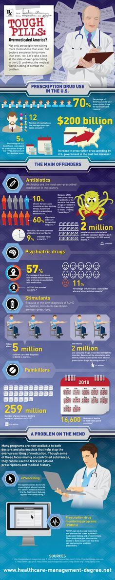 Tough Pills: Overmedicated America?