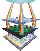 блок микроскопических светофильтров