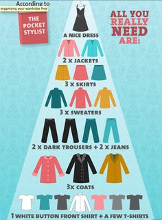Fashion infographic & data visualisation 22 Fashion Infographics You Need In Your Life Infographic Description This is how you do a capsule wardrobe. Wardrobe Basics, New Wardrobe, Capsule Wardrobe How To Build A, Capsule Wardrobe Work, Simple Wardrobe, Wardrobe Ideas, Fashion Infographic, Minimalist Closet, Joan Smalls